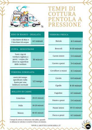 tabella tempi cottura pentola a pressione